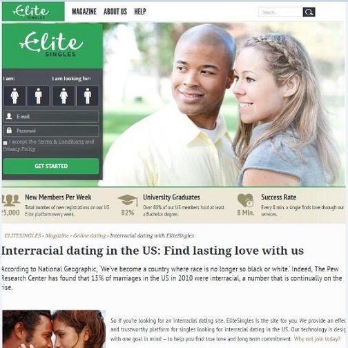 dating koko sosiaalisen luokan