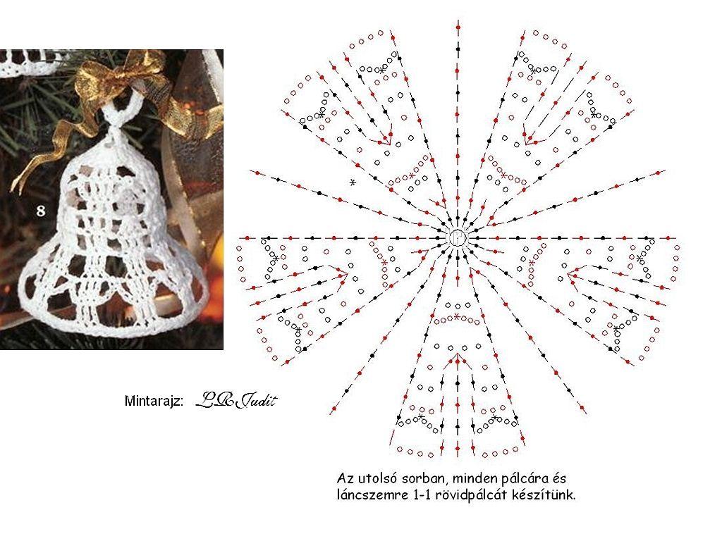 Christmas Bells - Csilla Csontos - Picasa Web Albums   Crochet ...