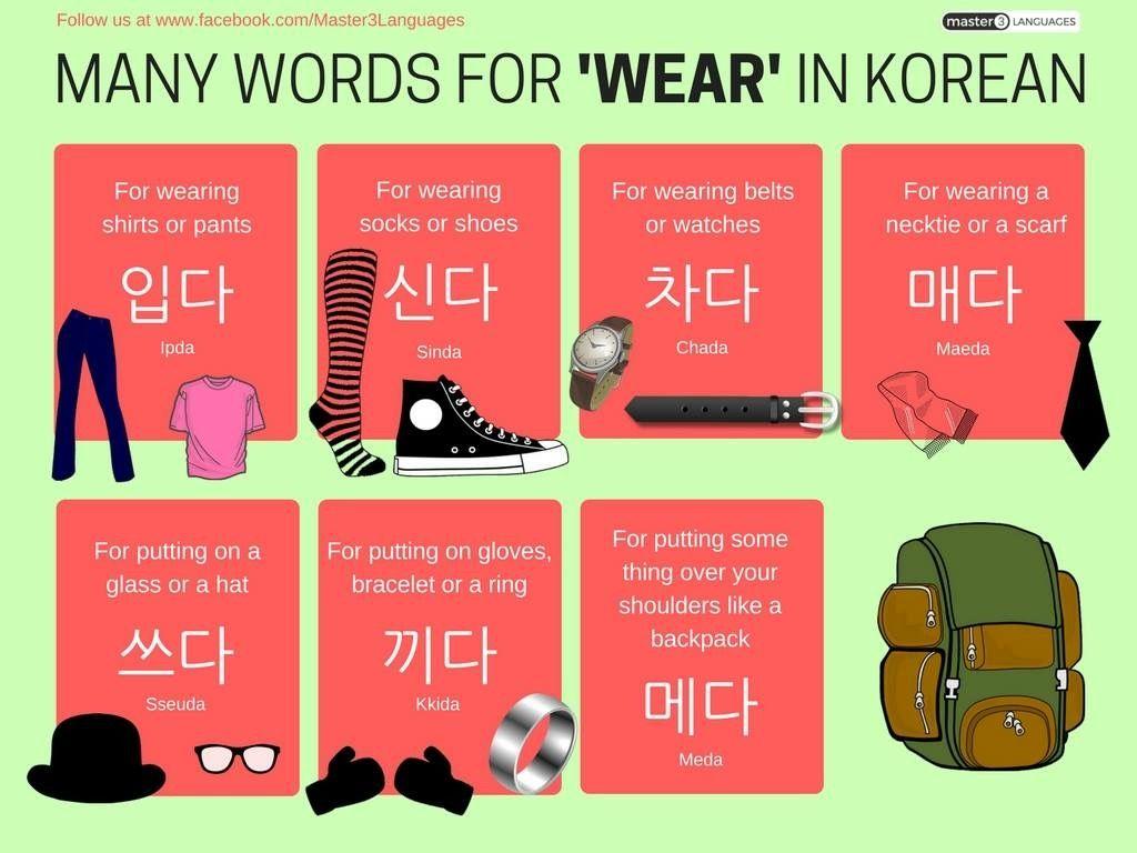 efbb53b8b7 Many words for wear in Korean | Korean Study | Korean language ...