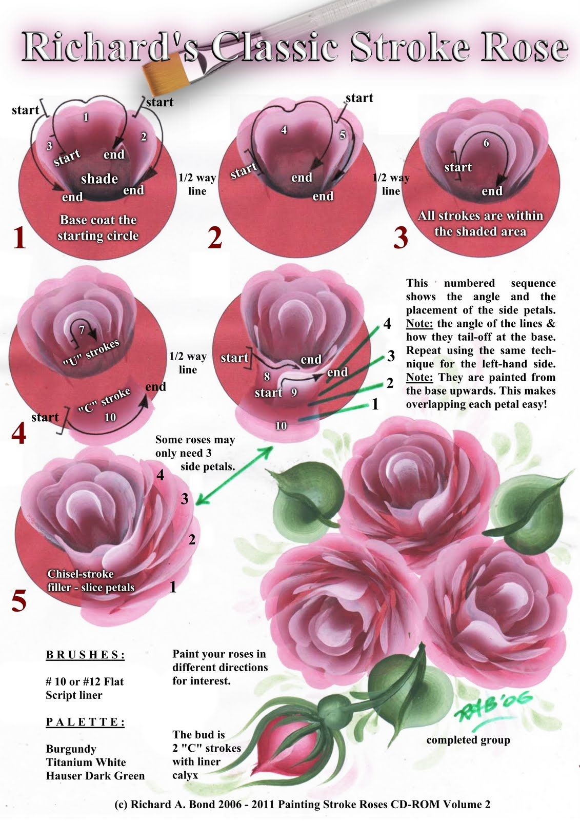 Simply Crafts Richard S Classic Stroke Rose