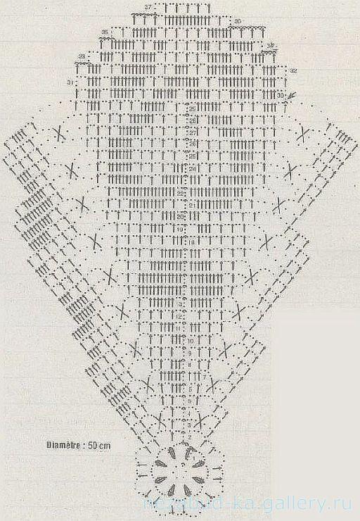 nuovo massimo di prim'ordine regno unito Gallery.ru / Фото #165 - 5 - nezabud-ka | Uncinetto, Schema e Centrini