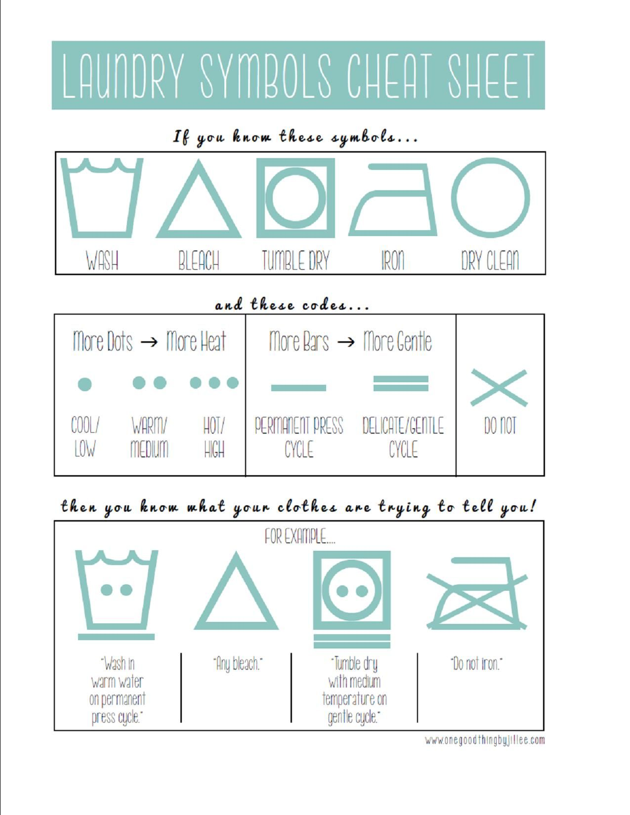 Laundry tag info good to know pinterest laundry clean laundry tag info biocorpaavc Choice Image