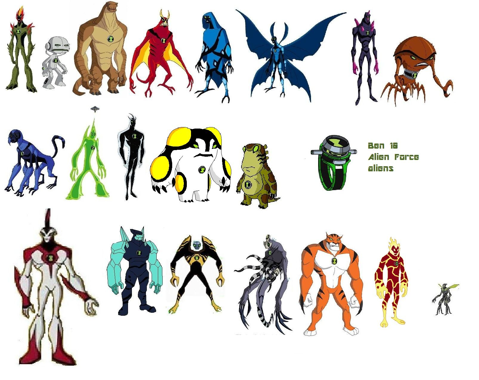 http://ebomnitrix.deviantart.com/art/All-Ben-10-Alien-Force-aliens ...