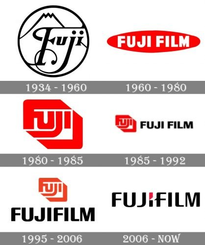 Fujifilm Logo Evolution History And Meaning Png Logo Evolution Old Logo Stylish Logo