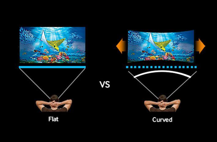 Curved Vs Flat Tv >> Flat Tv Vs Curved Tv Curved Tv Digital Projection Flat Tv