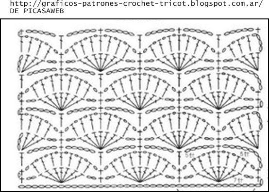 PATRONES - CROCHET - GANCHILLO - GRAFICOS: MAS PUNTOS TEJIDOS A ...