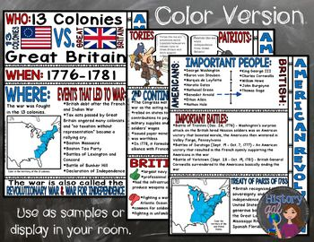 Photo of American Revolution Doodle Notes
