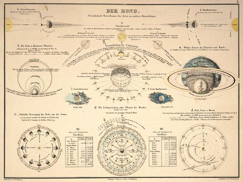 Remarkably detailed astronomical illustrations from polymath ...