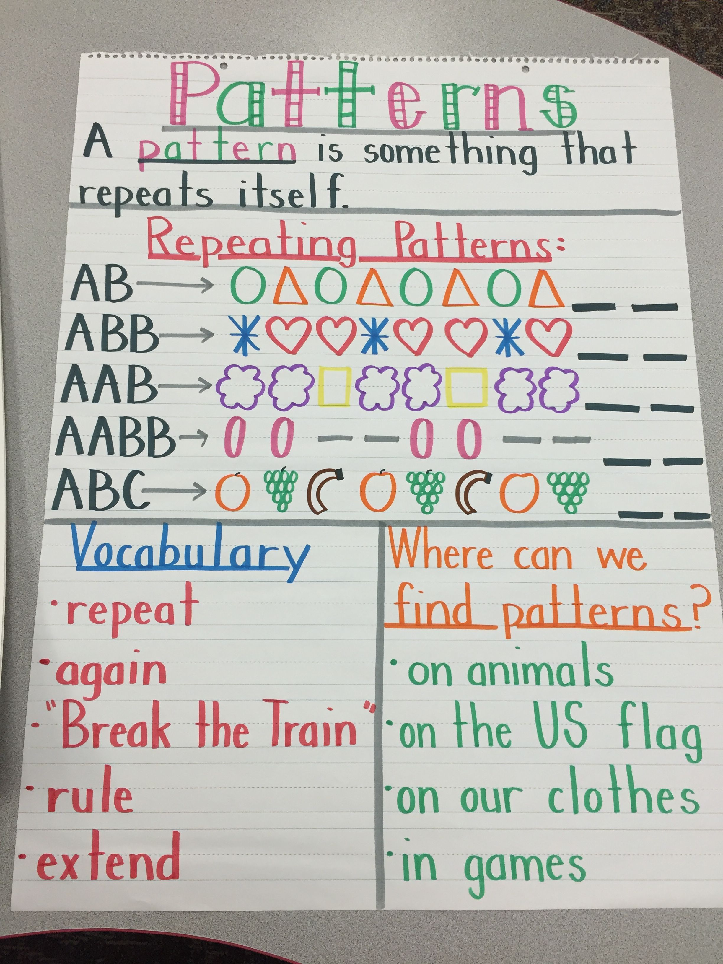 Patterns Anchor Chart Kindergarten