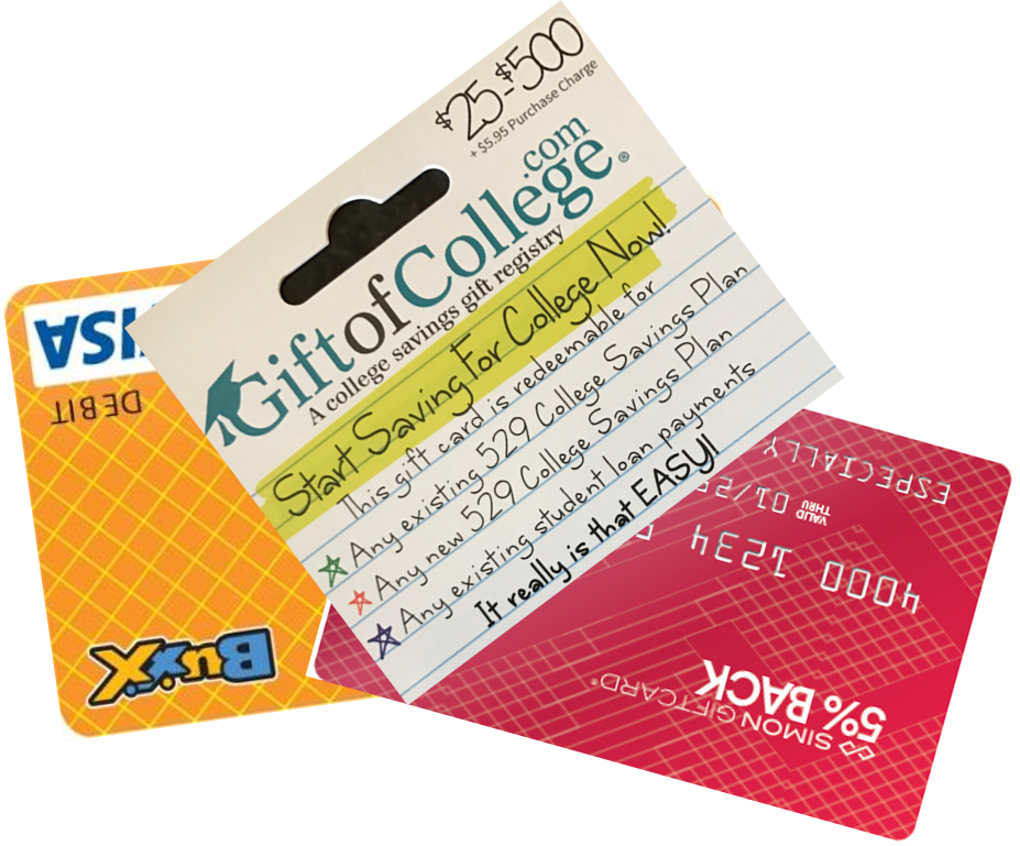 Manufactured Spending Complete Guide in 2020 Credit card