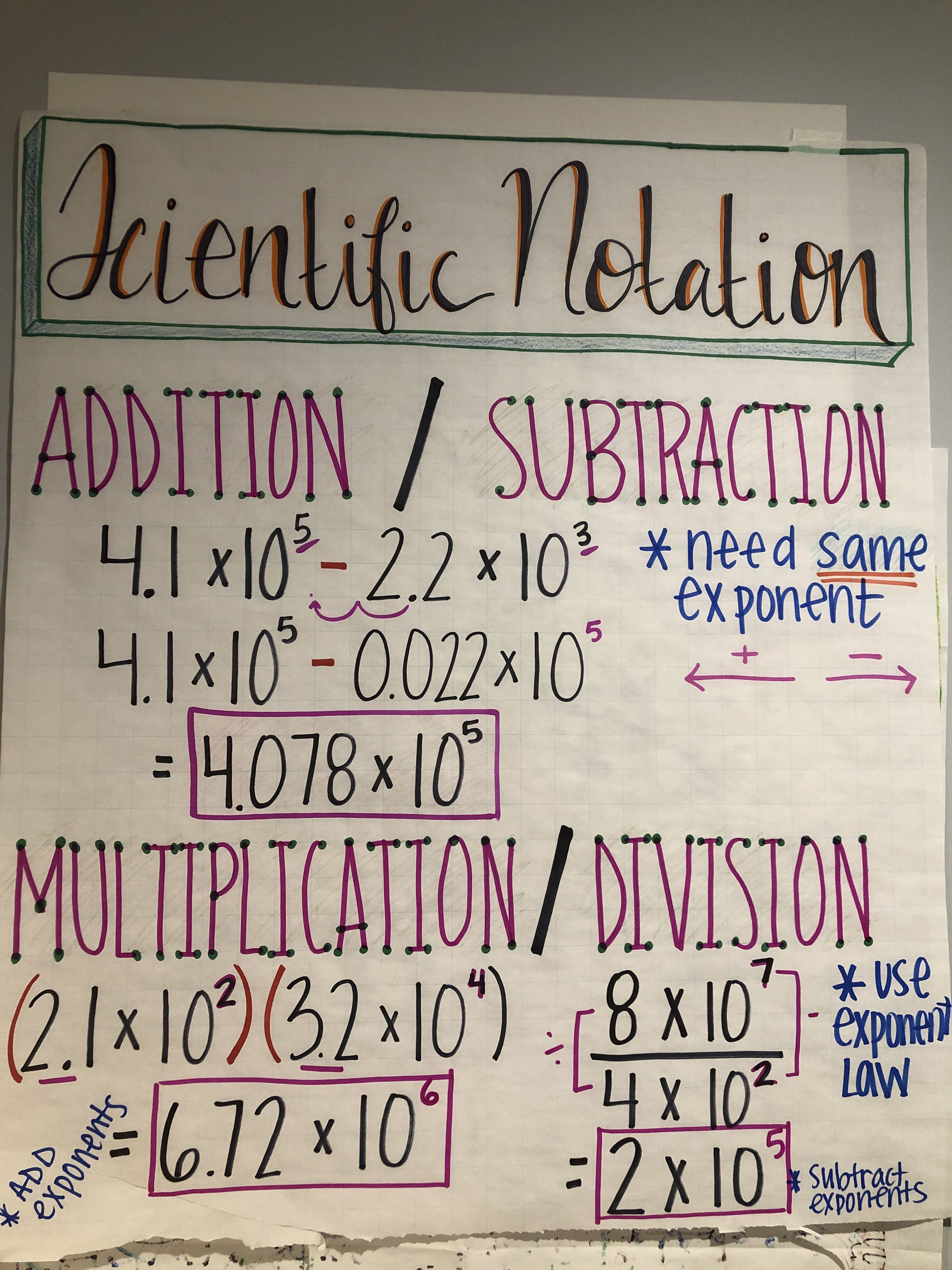 Scientific Notation Operations Anchor Chart Scientific Notation Notes Scientific Notation Anchor Chart Scientific Notation Operations [ 4032 x 3024 Pixel ]