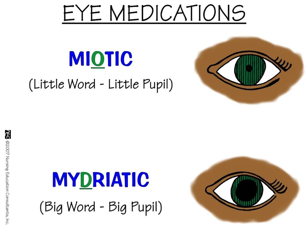 mioticsmydriatics