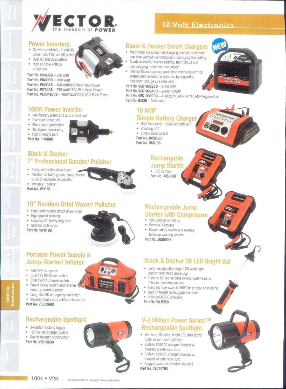 Automotive And Performance Parts Catalog Sportsland Pickup Covers Pickup Covers Parts Catalog Performance Parts