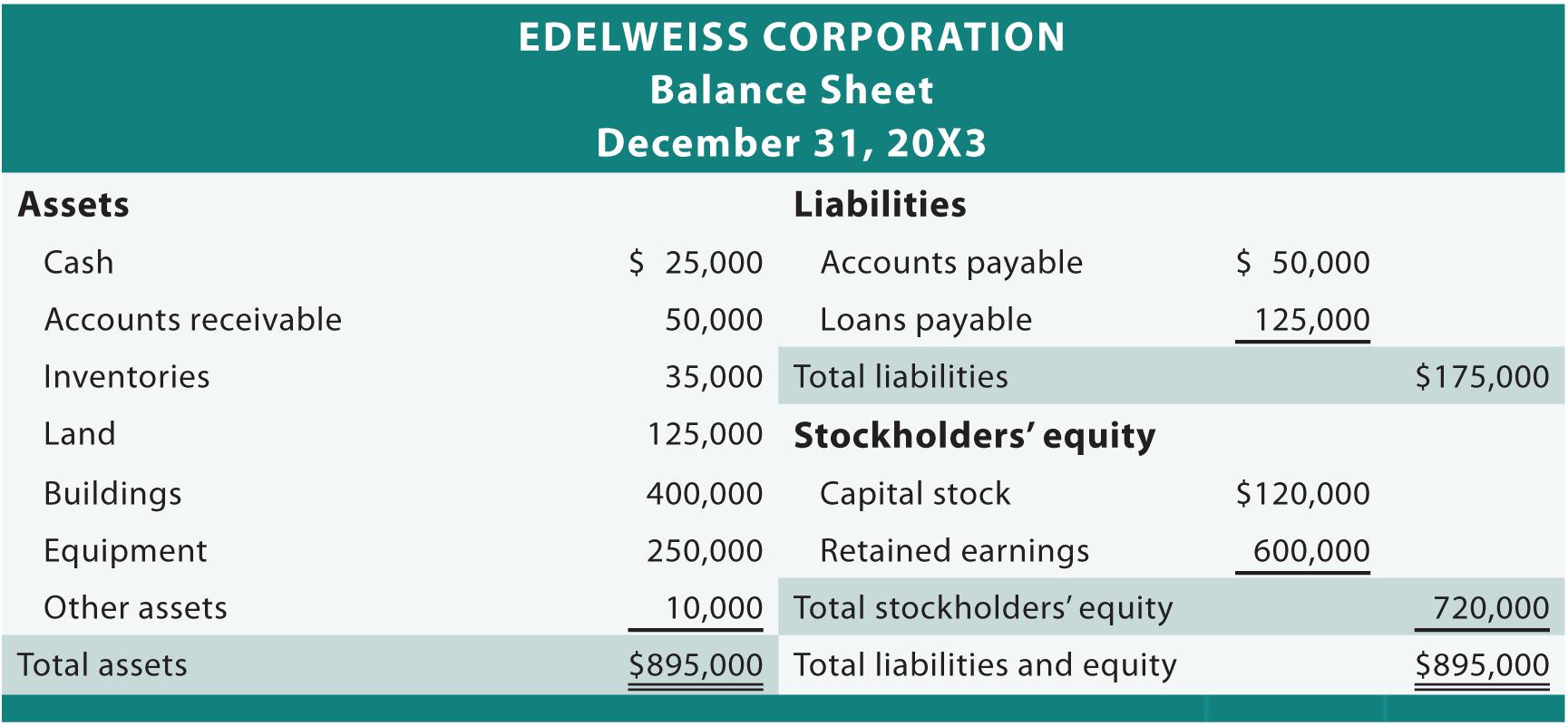 EdelbalancePng   Accounting
