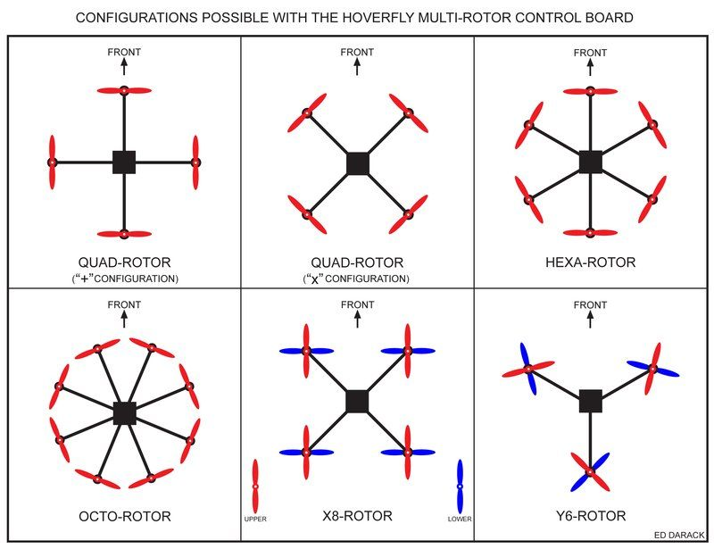 wiring diagram of the electronic components of the quadcopter build your own drone flight today air space magazine