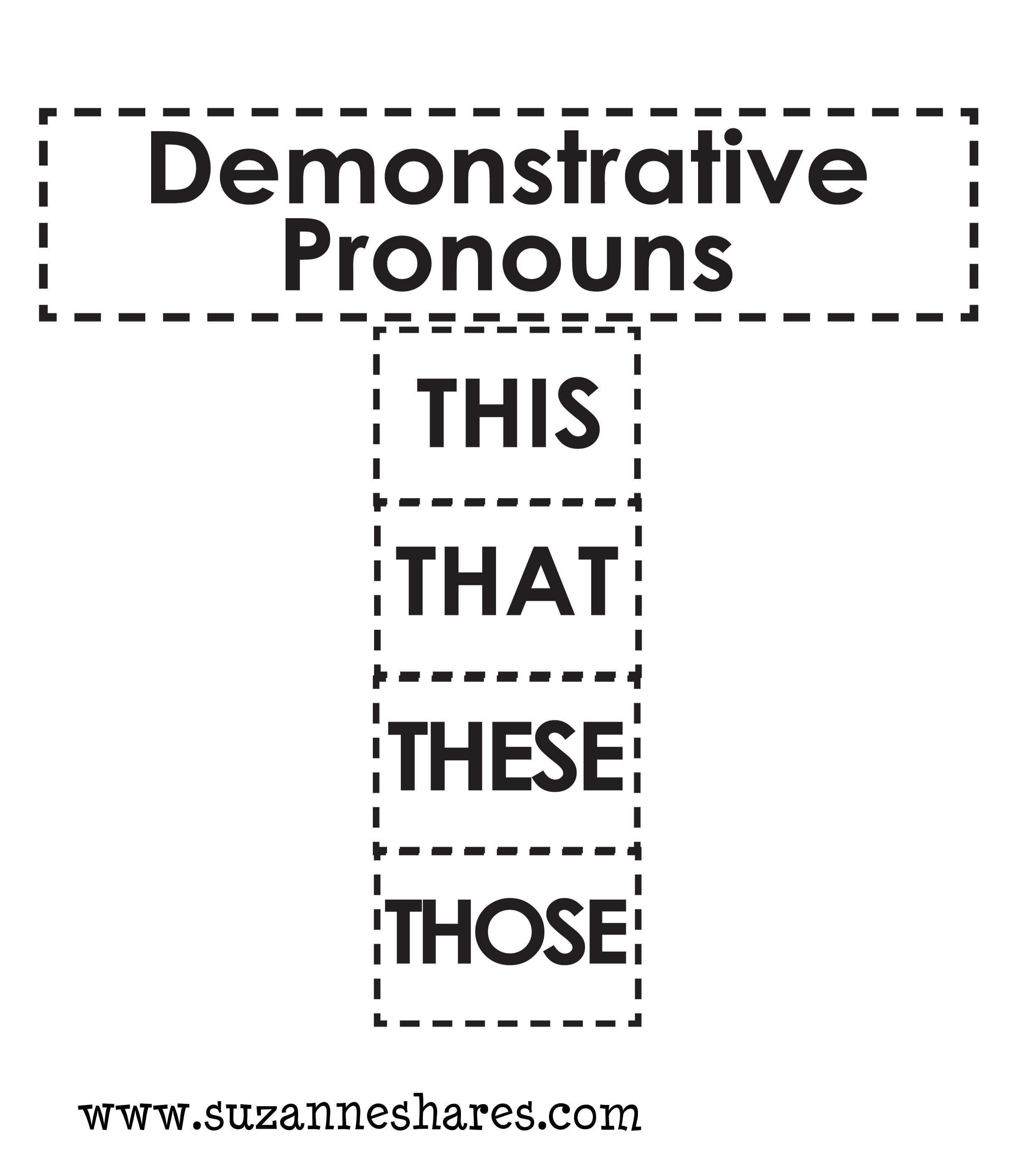 Demonstrative & Interrogative Pronouns--FREE printable