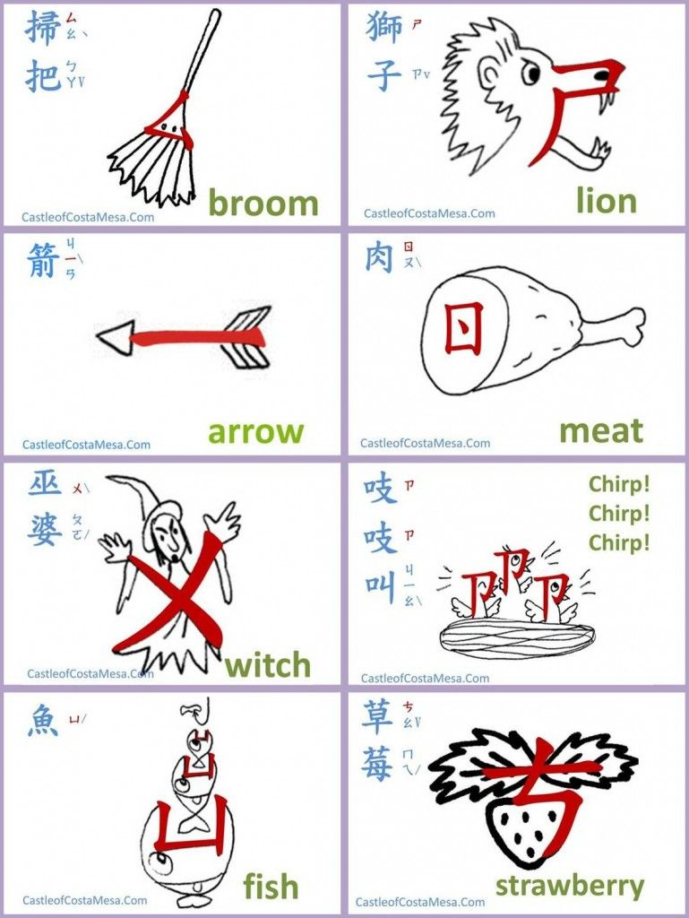 Learn chinese alphabets pdf download