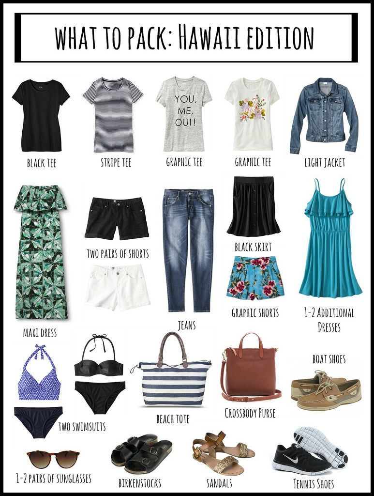 What to Pack: Hawaii Edition