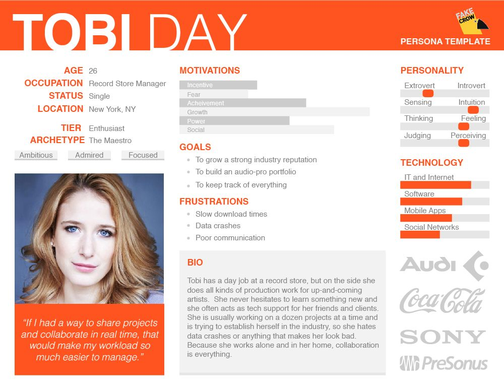 User Persona with MBTI indicators of personality. Great!   UX ...