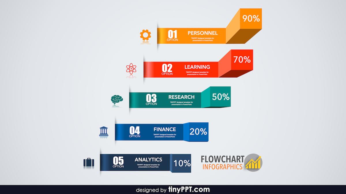 Flow Chart Templates Powerpoint Flow Chart Template