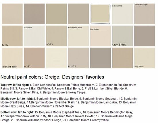 Sherwin Williams Gray And Greige Paint Designer Favorites Listed Best Neutral Paint Colors Neutral Paint Colors Neutral Paint