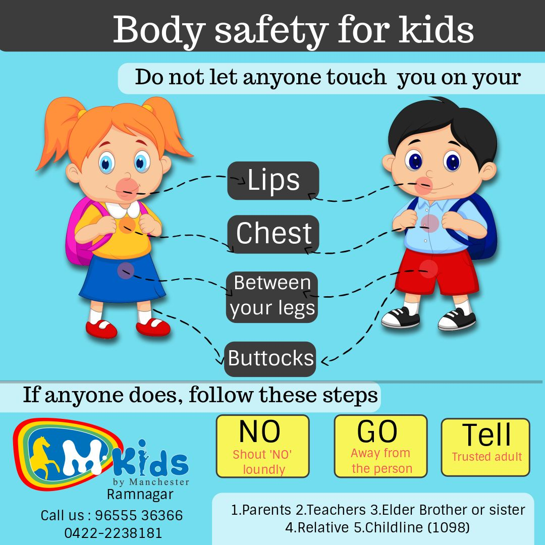 4 Body Safety Rules All Kids Need To Know....... Teach