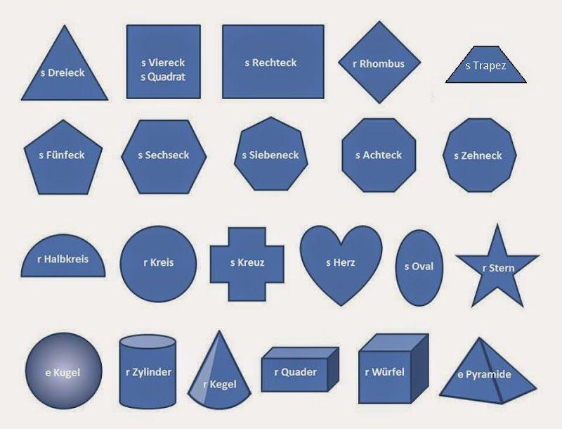Formen.jpg (800×610)   Deutsch   Pinterest   Deutsch, Deutsch lernen ...