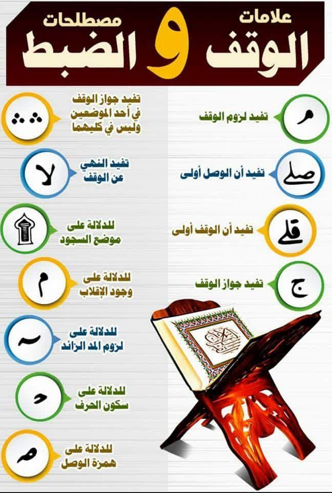 Pin By Nada On Arabic Language Quran Quran Tafseer Tajweed Quran