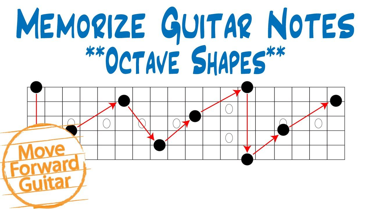 Memorize Guitar Notes Octave Shapes How to memorize