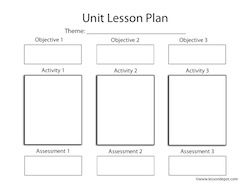 If You Ever Need A Template For Lesson Plans This Is The Site To Go - Unit planner template