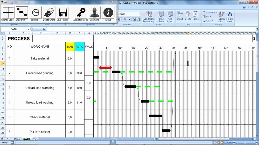 Standard Work Templates Excel Elegant Lean Tool Standardized Work Bination Table Swct Marketing Plan Template Templates Funeral Program Template