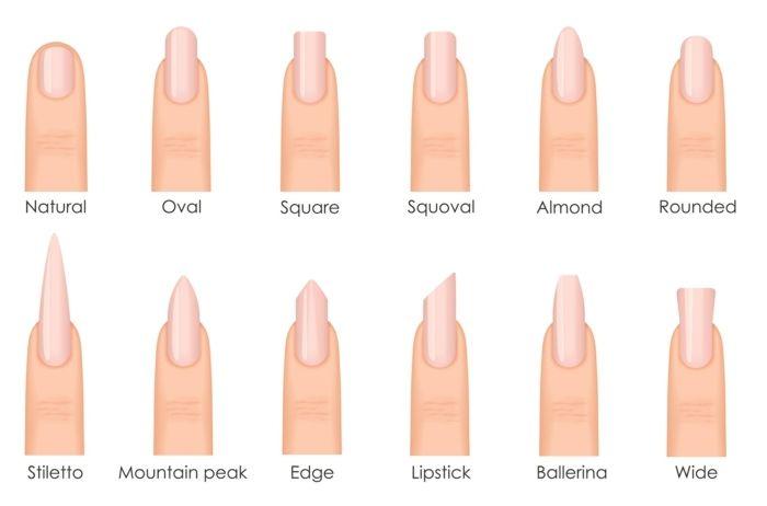 ▷ 1001 + variantes de forme d'ongle et de déco d'ongle originale