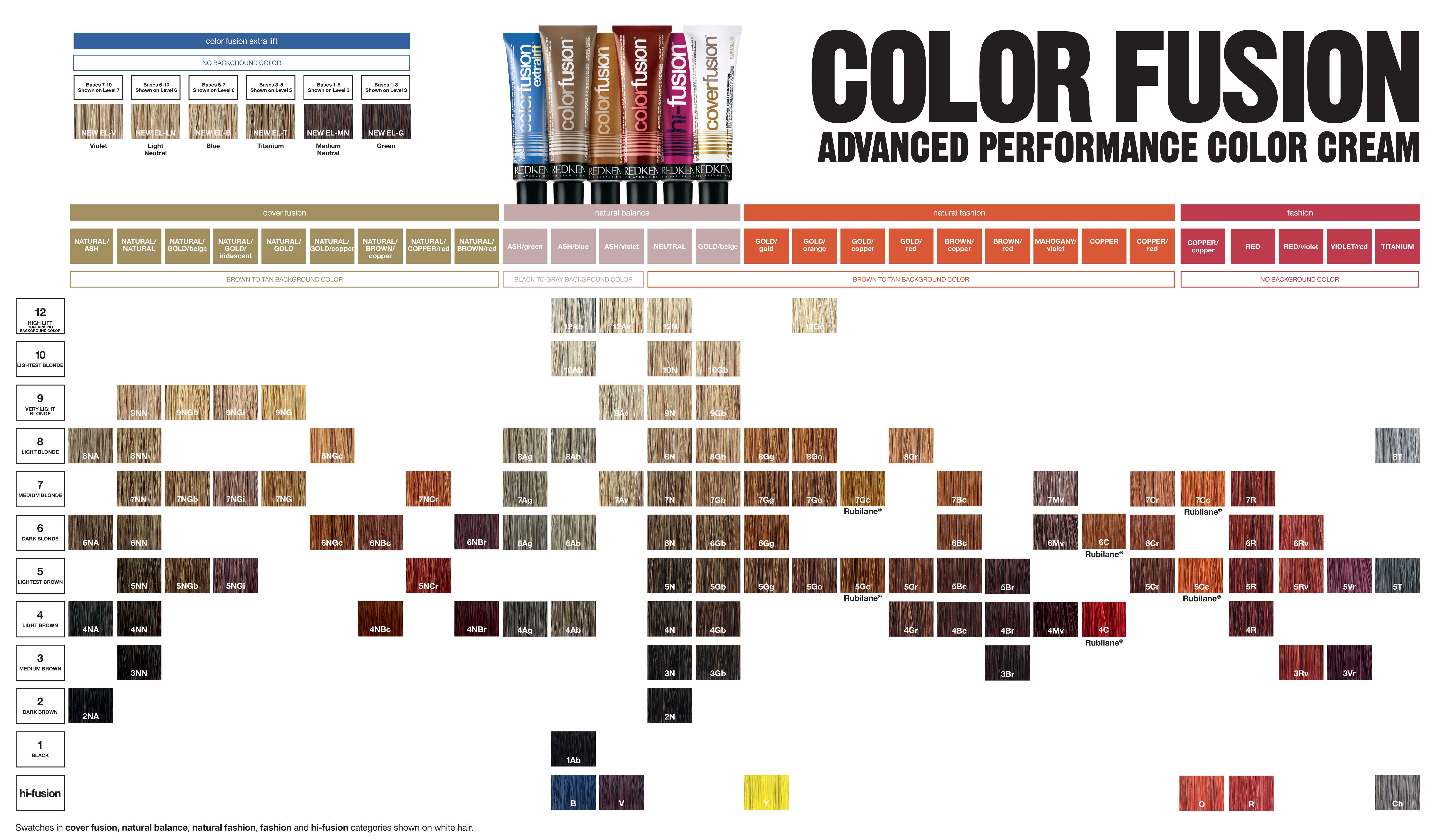 Redken chromtics instructions color fusion shade chart hair hair