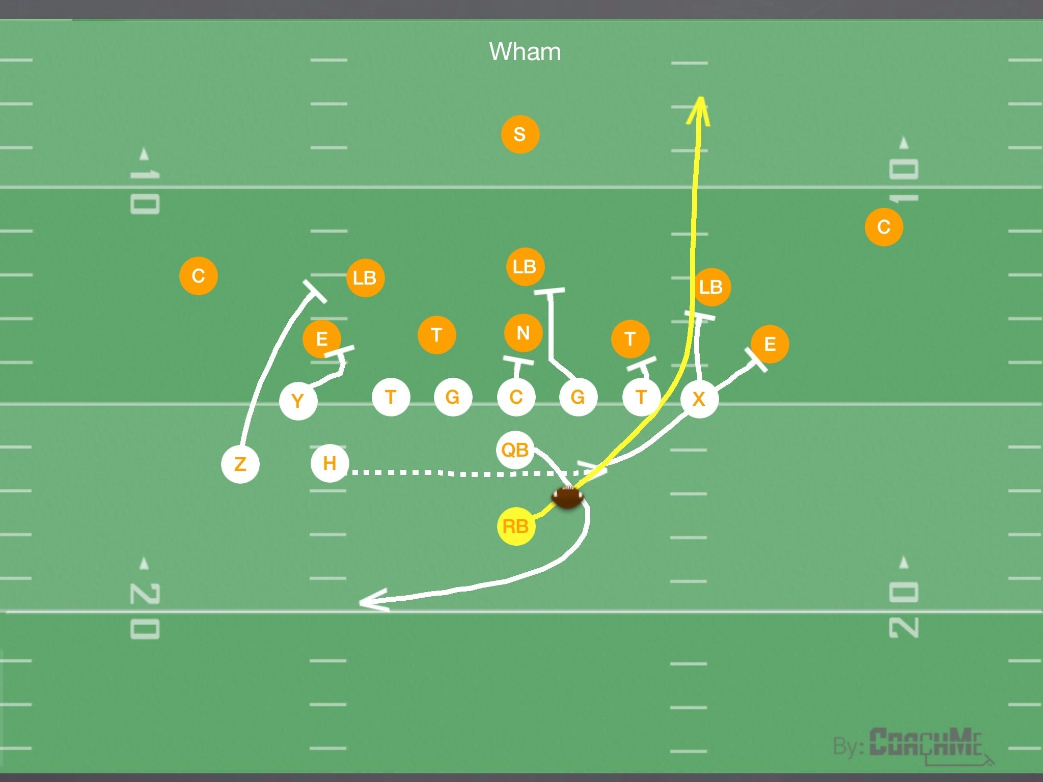 The bunch formation playbook series. #YouthFootball #FootballPlays