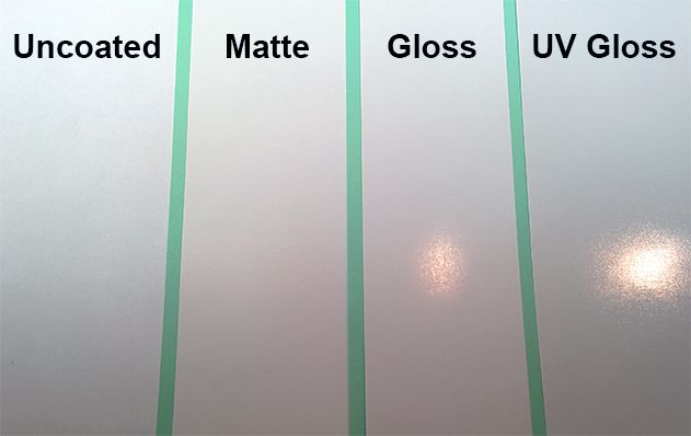 The Difference Between Uncoated Gloss And Matte Paper Finishing