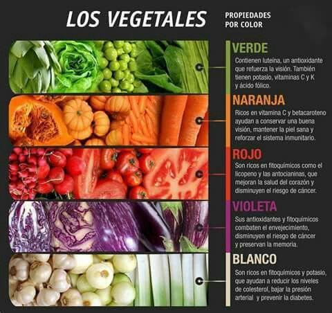 Vegetales....