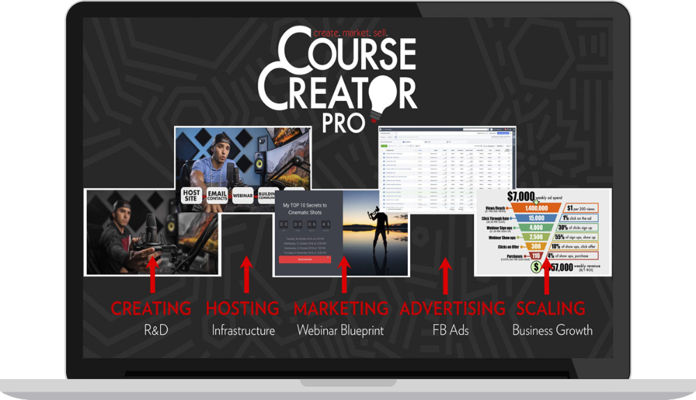 Parker Walbeck – Course Creator Pro   The creator, Online courses ...