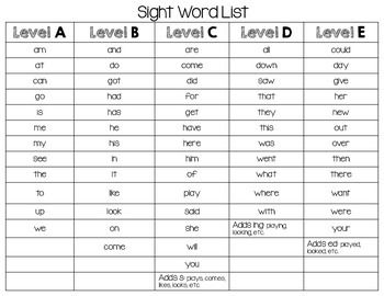 Jan richardson sight word check list and resources also spelling rh pinterest