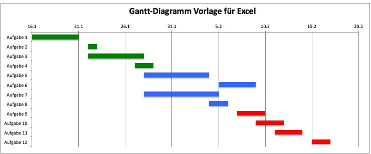Kostenlose Vorlage Fur Gantt Diagramme In Excel Vorlagen Excel Vorlage Anschreiben Vorlage