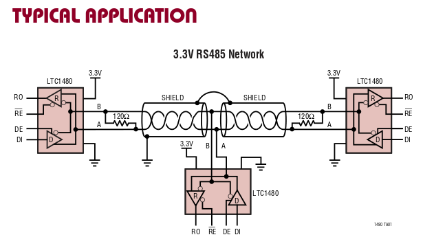 Gammon Forum : Electronics : Microprocessors : RS485