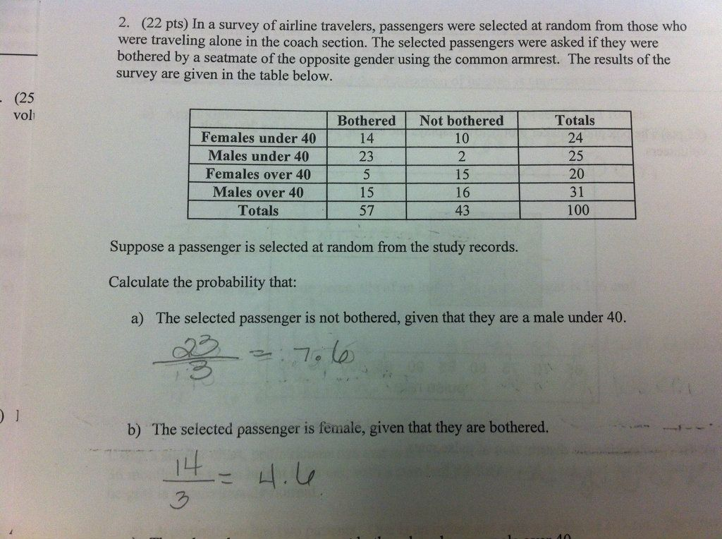Conditional Probability find the error in this students work – Conditional Probability Worksheet