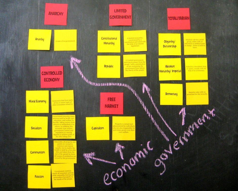 U.S. Government for Kids - MrNussbaum.com