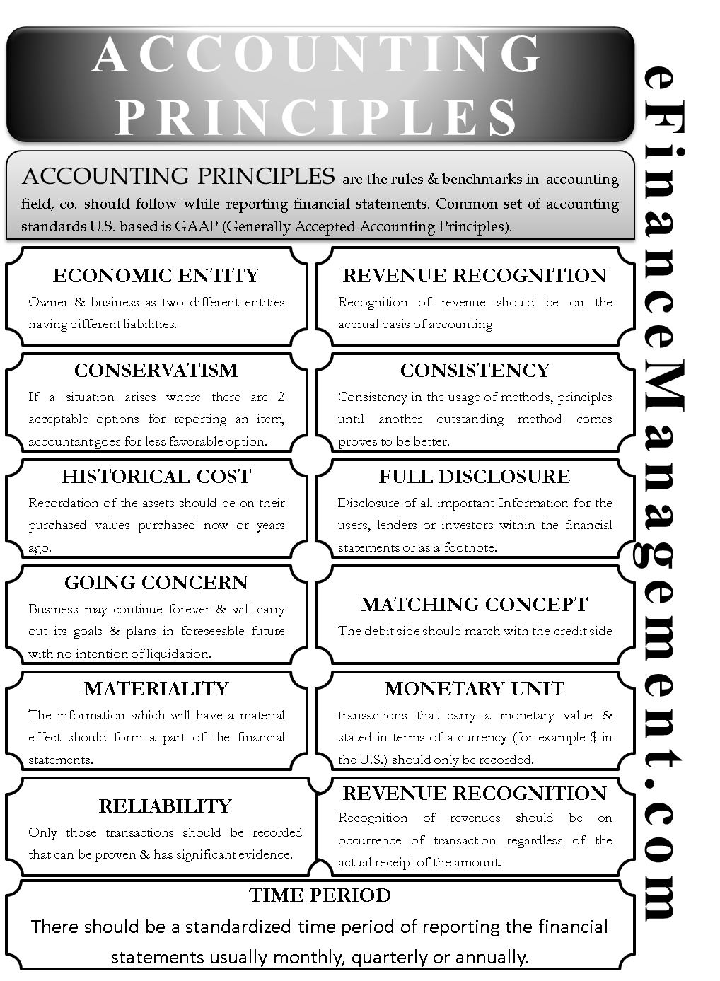 Blissfull: Uk Accounting Standards A Quick Reference Guide