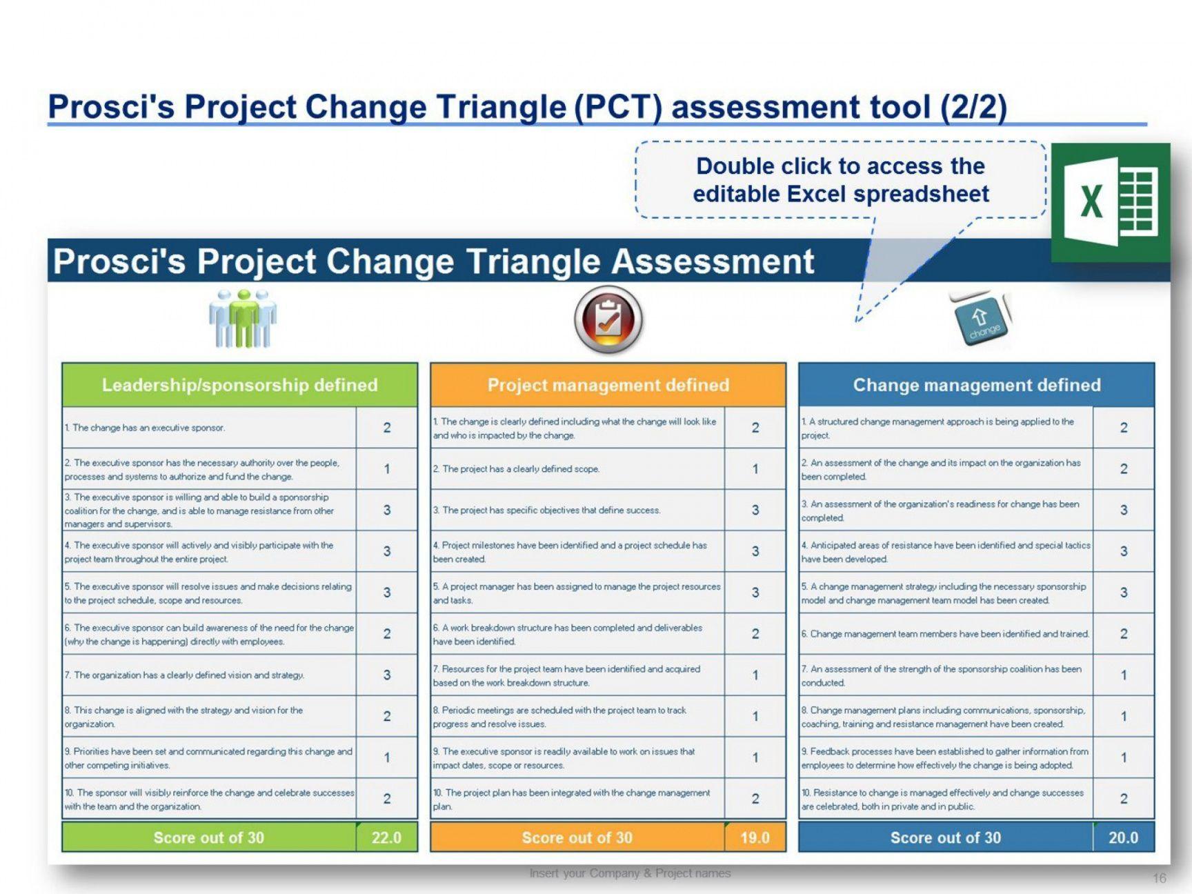 Get Our Sample Of Organizational Change Proposal Template Change Management Business Process Management Management
