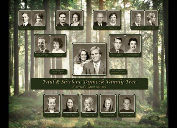 Photo Family Trees Customized Family Photo Art Products Family Tree Layout Family Tree Examples Family Tree Genealogy