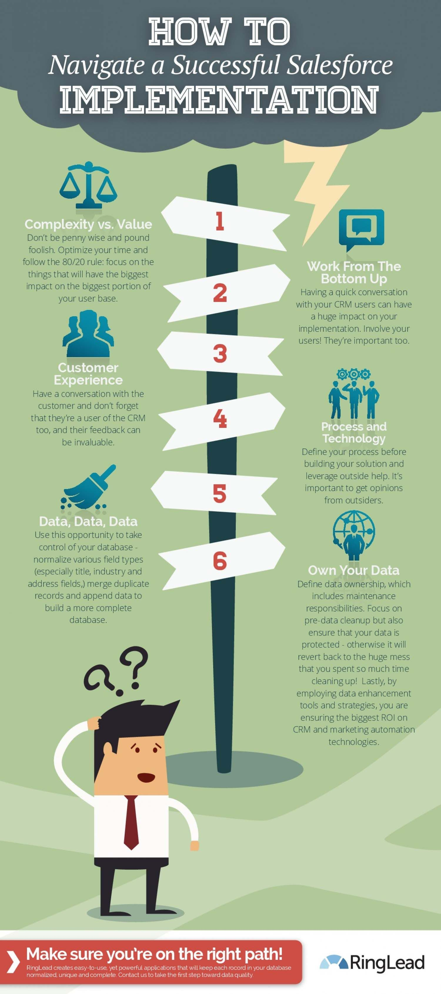 Infographic How to Navigate a Successful Salesforce Implementation ...