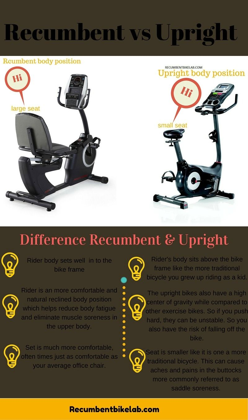 Recumbent Vs Upright Exercise Bikes Pros Cons Infographic