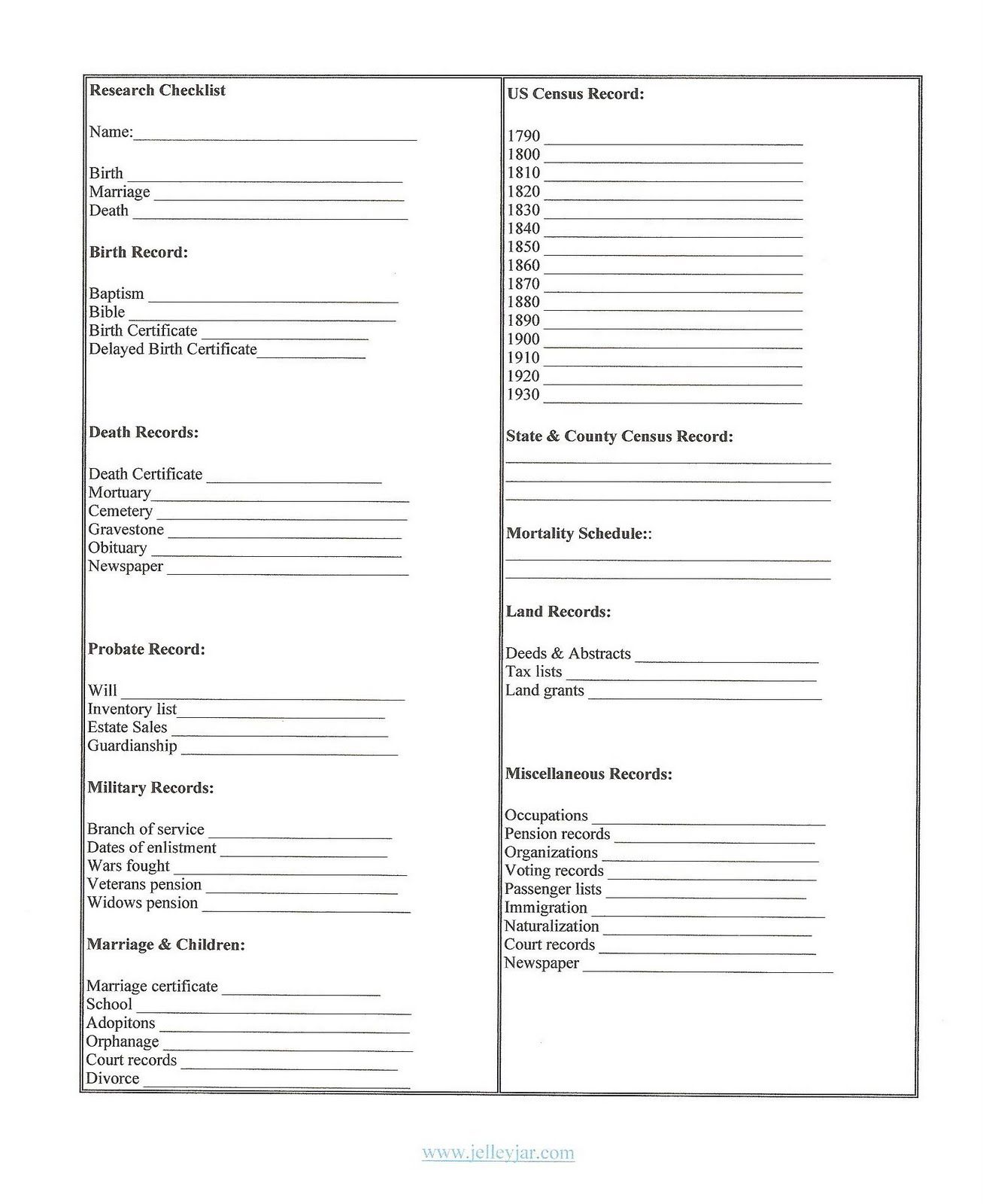 Auto Repair Checklist Template Some People Only Want Their
