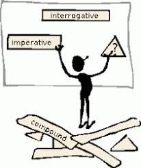 Resultado de imagen para Estructura de las oraciones del inglés básico