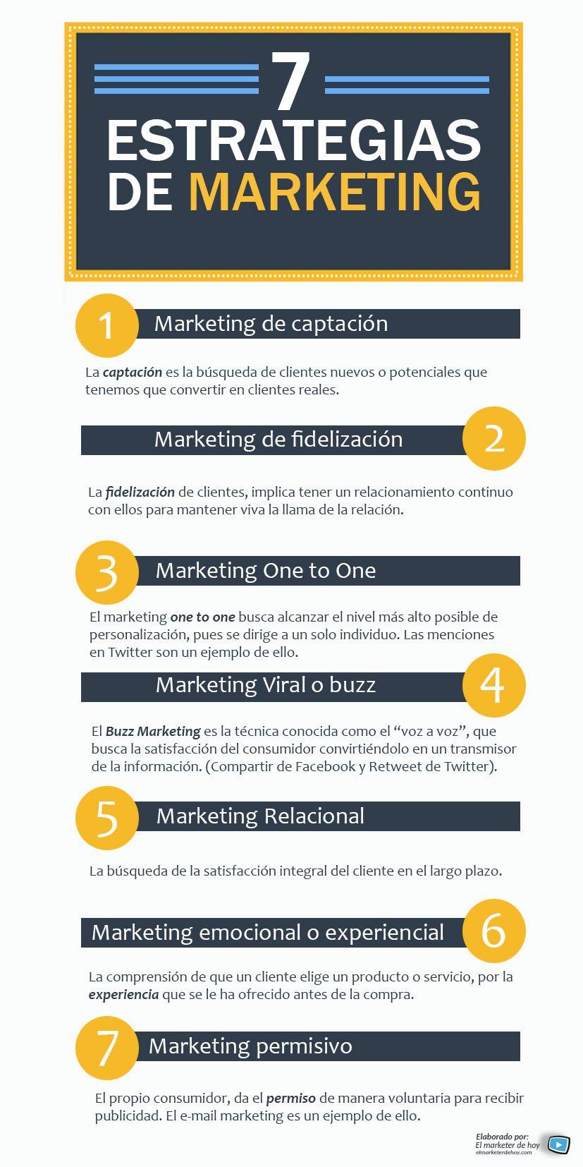 7 Estrategias de Marketing #Infografía   comportamiento del